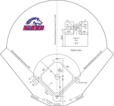 best images of little league baseball field diagram   baseball    baseball softball field dimensions