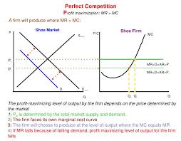 Long run equilibrium with monopolistic competition