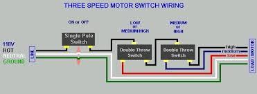wiring diagram for furnace blower motor wiring squirrel cage blower motor wiring squirrel automotive wiring on wiring diagram for furnace blower motor