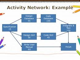 network diagram app photo album   diagramsimages of network diagram app diagrams