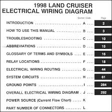 1998 toyota land cruiser wiring diagram manual original covers all 1998 toyota land cruiser models this book measures 11 x 8 5 and is 0 56 thick buy now for the best electrical information available