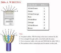 cat6 plug wiring diagram wiring diagram Cat 6 Plug Wiring Diagram diagram collection cat 6 plug wiring more maps cat6 plug wiring diagram