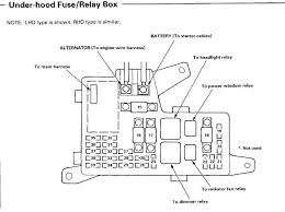 internal fuse box diagram for 97 accord honda tech attached images