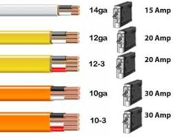code bathroom wiring: color code for residential wire how to match wire size and circuit breaker