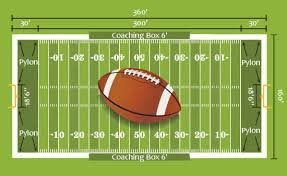 take a closer look at the football field with this diagramfootball field diagram