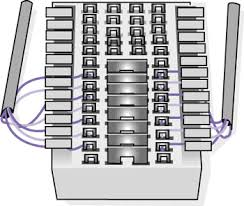introduction to networking unit 2 sec 6c Telephone Terminal Block Wiring Diagram punch down blocks Old Telephone Wiring Diagrams