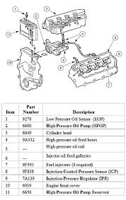 dt injector wiring harness dt image wiring massive oil leak help ford truck enthusiasts forums on dt466 injector wiring harness