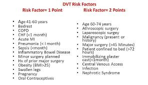 Image result for dvt