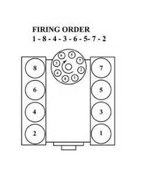 chevy 327 firing order diagram chevy image wiring spark plug wire routing 350 chevy images spark plug wire looms on chevy 327 firing order