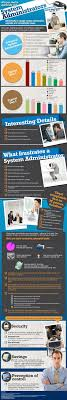 system administrator importance infographics mania system administrator importance infographic