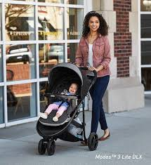<b>Strollers</b> Buying Guide