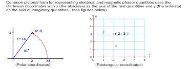 Draw Phasor Diagram Online Hands On Relay School Wsu Pullman Ron Alexander Bpa