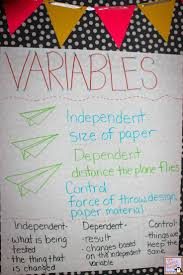 images about Teaching Upper Elementary on Pinterest Time to Teach Types of Variables with paper airplanes