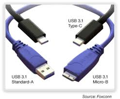 Converting Existing USB Designs to Support <b>Type</b>-<b>C</b> Connections