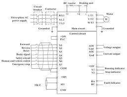 wiring diagram of an inverter wiring image wiring wiring diagram for inverter the wiring diagram on wiring diagram of an inverter