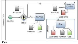 visio import example   visio diagram with multiple pages