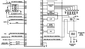 wiring diagram dodge journey wiring wiring diagrams online dodge journey wiring diagrams dodge wiring diagrams online