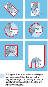 Planning Your Space   York Spiral StairStep  Diag  Considering a York Spiral Stair
