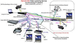 vlpp solution   addpacap vlpp remote lecture service solution components