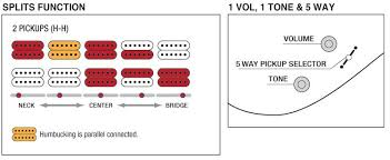ibanez af75 wiring diagram ibanez wiring diagrams car ibanez rg7321 wiring diagram wiring diagrams and schematics