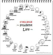 The life of a college student | College Inspiration & Quotes ...