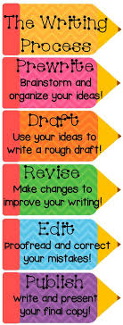 best ideas about writing process writing process chevron design writing resource