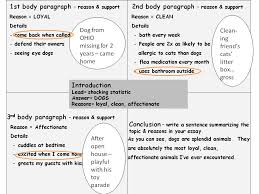 purpose of an essay plan   adorno essay on wagnerwhether you know what your plan is  use the guidelines below to learn the differences between thesis and purpose statements check out our persuasive essay