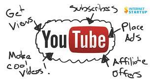 Kết quả hình ảnh cho kiem tien voi youtube