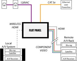 installing a television over a fireplace audioholics wiring diagram