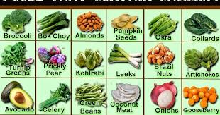 Image result for teaching children sources of calcium with strangers