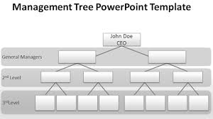 best organizational chart templates for powerpointblank org chart for powerpoint presentations