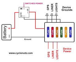 wiring a fuse box facbooik com How To Wire To Fuse Box how to wire a fuse box diagram wire fuse box