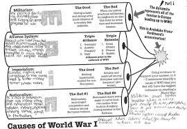 world war  causes essaywhat caused world war  essay   custom term paper