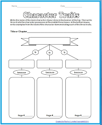 images about character traits on pinterest  graphic   images about character traits on pinterest  graphic organizers teacher notebook and word clouds