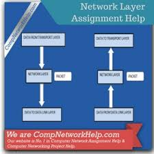 Network Layer Computer Network Help  Computer Networking     Computer Networking Project Help Network Layer Assignment Help