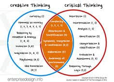 Critical Evaluation  Critical Reading  amp  Critical Thinking EdTechReview The Critical Thinking Child Difference