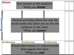ideas about claim evidence reasoning on pinterest  physical  claimevidencereasoning  youtube great teachercreated presentation for students outlines