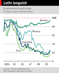 financial crises  the economist chart showing government bond prices for peru mexico colombia and britain