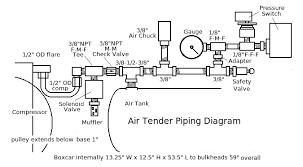 compress png image 2 piping diagram