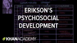 erikson s psychosocial development individuals and society erikson s psychosocial development individuals and society mcat khan academy