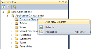 "how to connect to and diagram your sql express database in visual    when you add a new diagram it will ask you what tables you want to include  in a lightswitch database all the tables that start   ""aspnet "" as well as"
