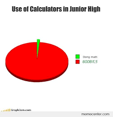Use of Calculators in Junior High by ben - Meme Center via Relatably.com