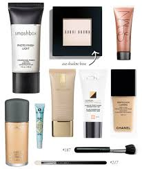all about makeup for oily skin