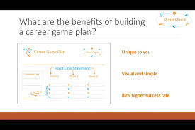 pivot point build a career game plan pivot point build a career game plan