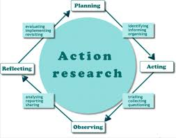 best ideas about research methods educational action research methods more