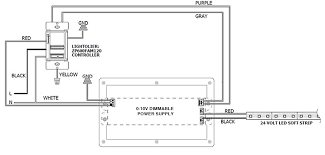 lightology what is 0 10v dimming wiring example for 0 10v dimming application