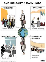 one diplomat many jobs diplo learning corner each one of them requires different skills and it is a job on its own appropriate training and experience is needed to perform adequately and take the