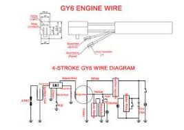 gy6 50cc wiring diagram images 50cc moped wiring diagram gy6 150cc scooter wiring diagram gy6 circuit wiring