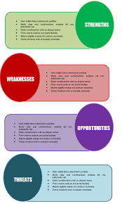 free swot analysis templates in word   demplates  free swot analysis templates in word