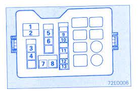 mitsubishi pajero fuse box diagram mitsubishi mitsubishi pajero 1994 fuse box block circuit breaker diagram on mitsubishi pajero fuse box diagram